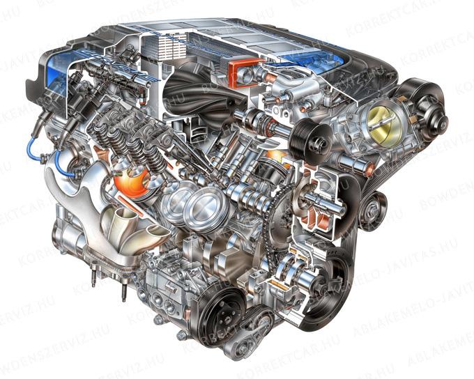 Corvette motorblokk